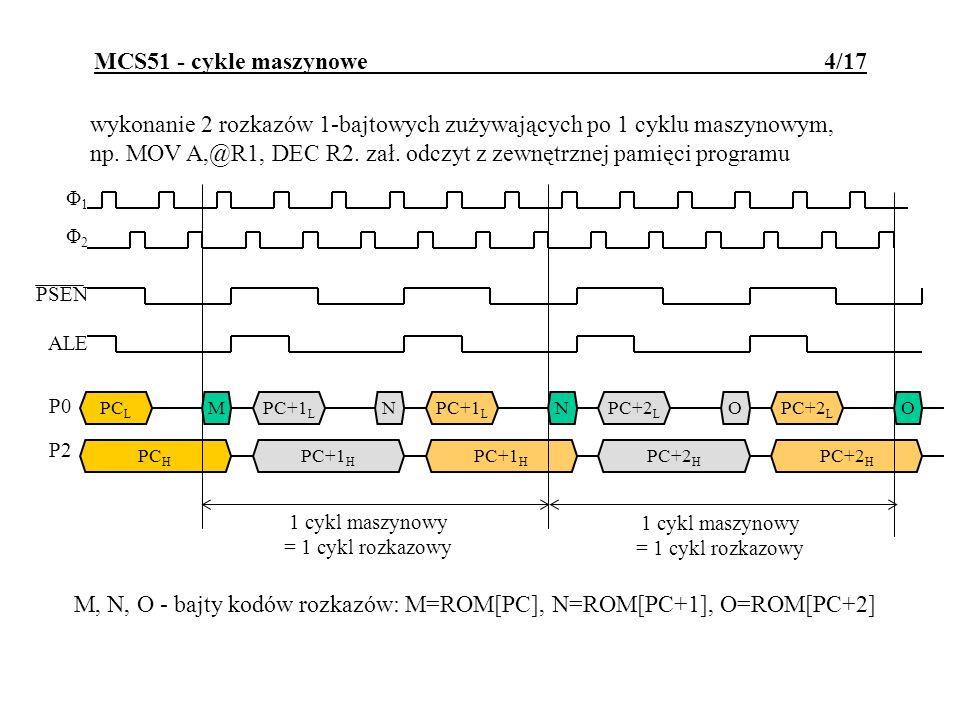 M, N, O - bajty kodów rozkazów: M=ROM[PC], N=ROM[PC+1], O=ROM[PC+2]